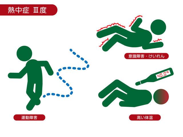 熱中症の症状.jpg